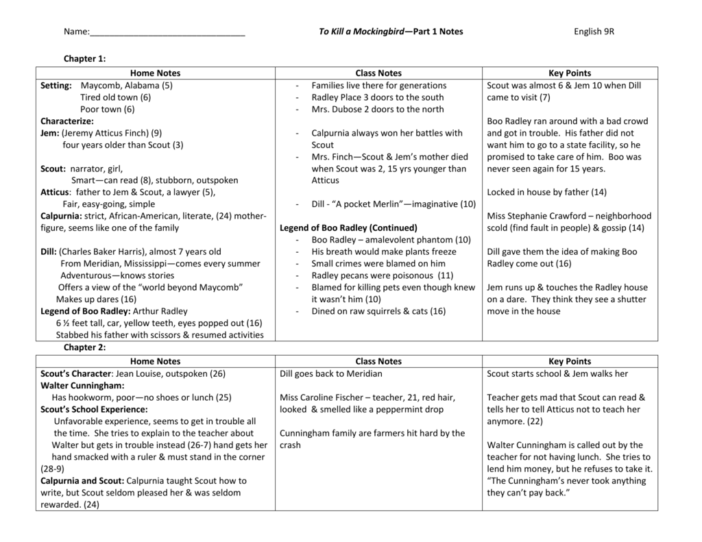 Name: To Kill a Mockingbird—Part 1 Notes English 9R Chapter 1