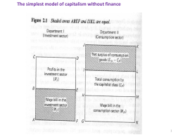 The simplest model of capitalism without finance B
