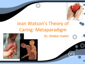 Watson's Theory of Caring: Metaparadigm