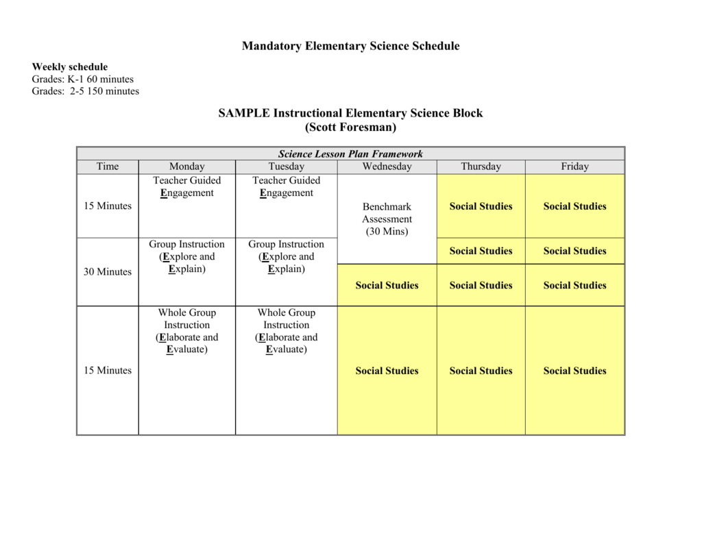 elementary science schedule 5 e s lesson template