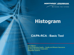 Histogram - Northrop Grumman Corporation