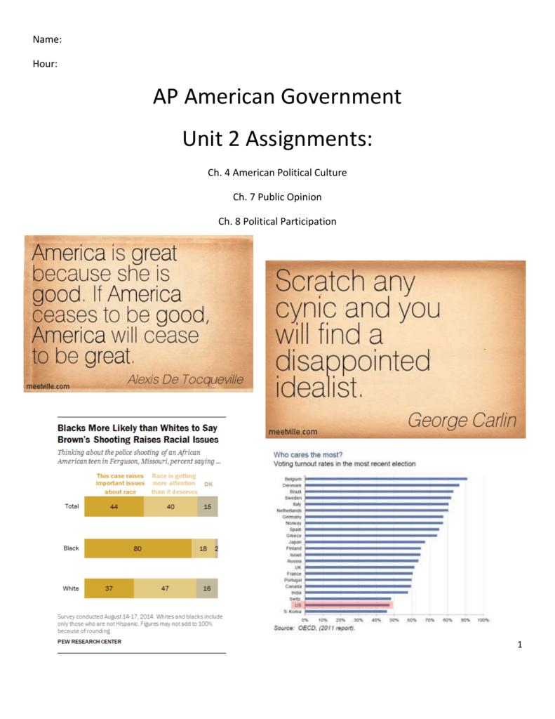 Ap Government Chapter 4 American Political Culture Quizlet - Best ...