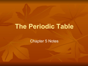 Periodic Trends – Regular NOTES