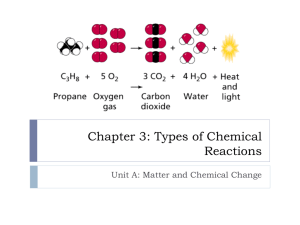 Chapter 3: Types of Chemical Reactions