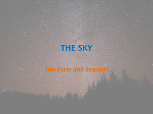 The Sky Part 3: Precession and Sun Cycle