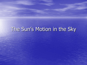 The Sun's Motion in the Sky