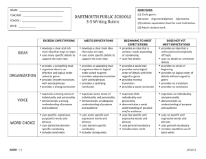 WRITING RUBRIC K-2 - Dartmouth Public Schools