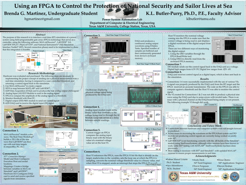 Using an FPGA to Control the Protection of National