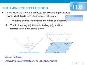 laws of reflection