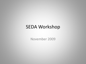 View Powerpoint presentation from 2009 Annual SEDA Conference