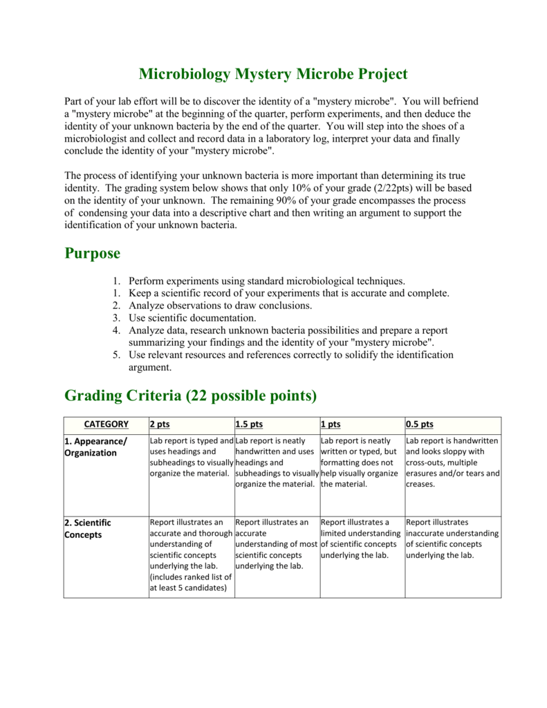 unknown project microbiology report