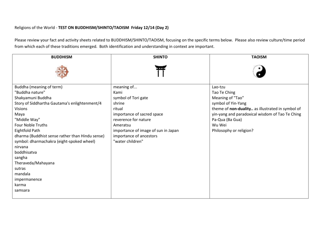 Terms To Review For Buddhism Shinto Taoism Test