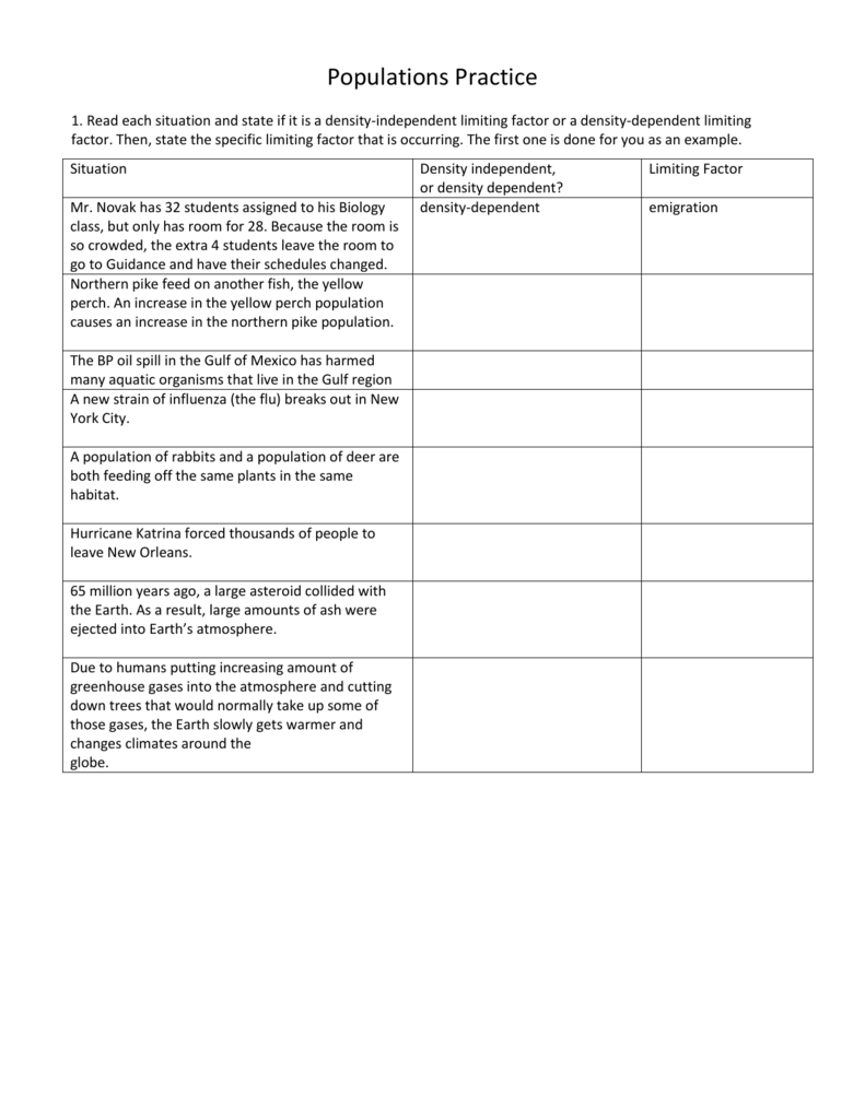 Populations Practice Worksheet