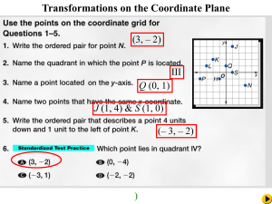Ch 4-2 Transformations on the Coordinate Plane