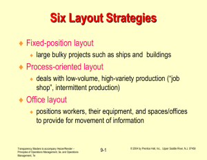 the strategic importance of layout decisions