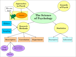 Subfields of Psychology
