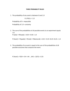 THREE PROBABILITY RULES