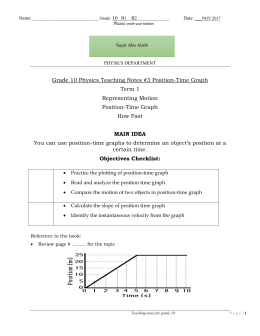 Position-Time Graph