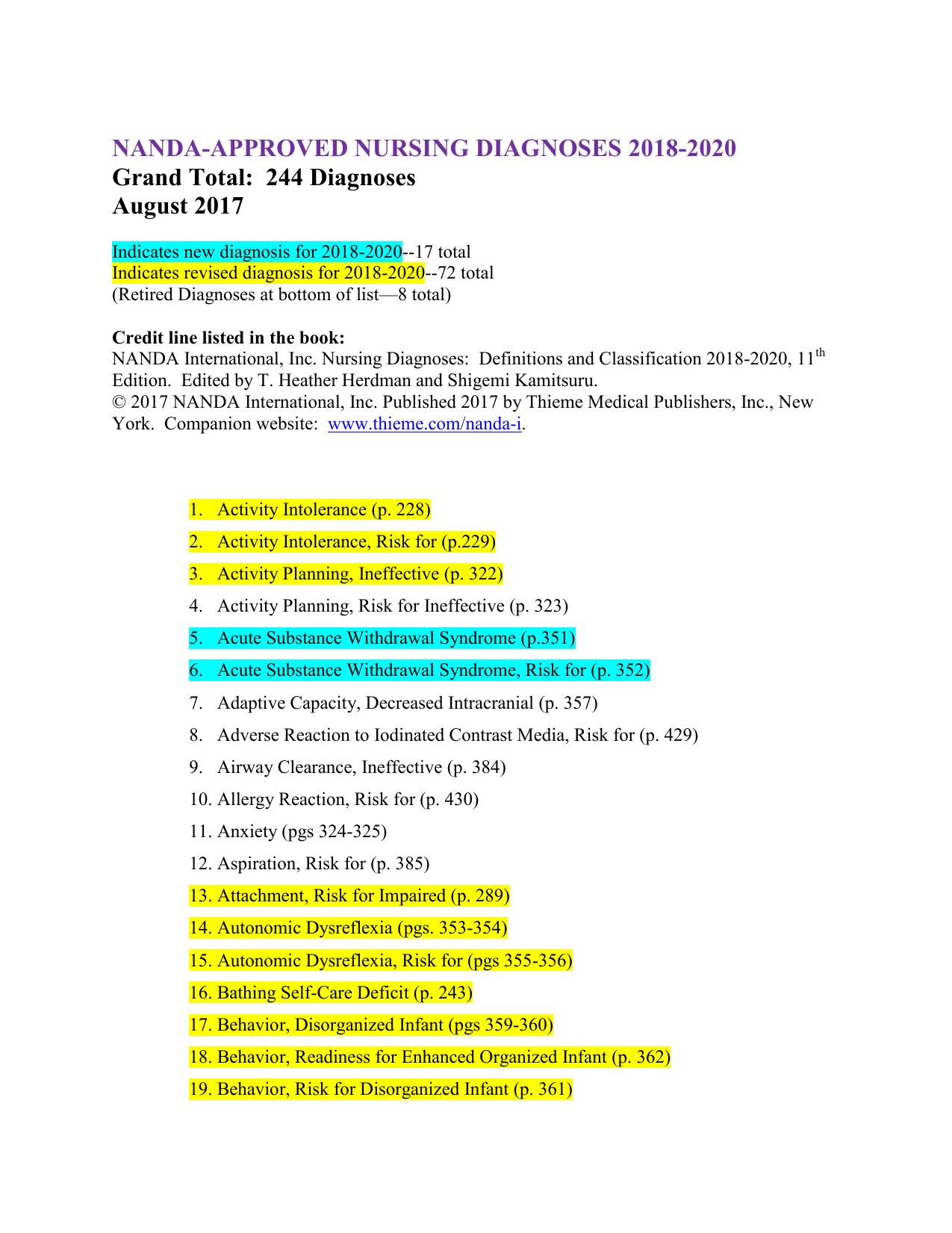 Nanda Nursing Diagnosis List 2020.Latest Nanda List