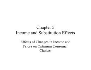 Income and subsitituin effect in consumption