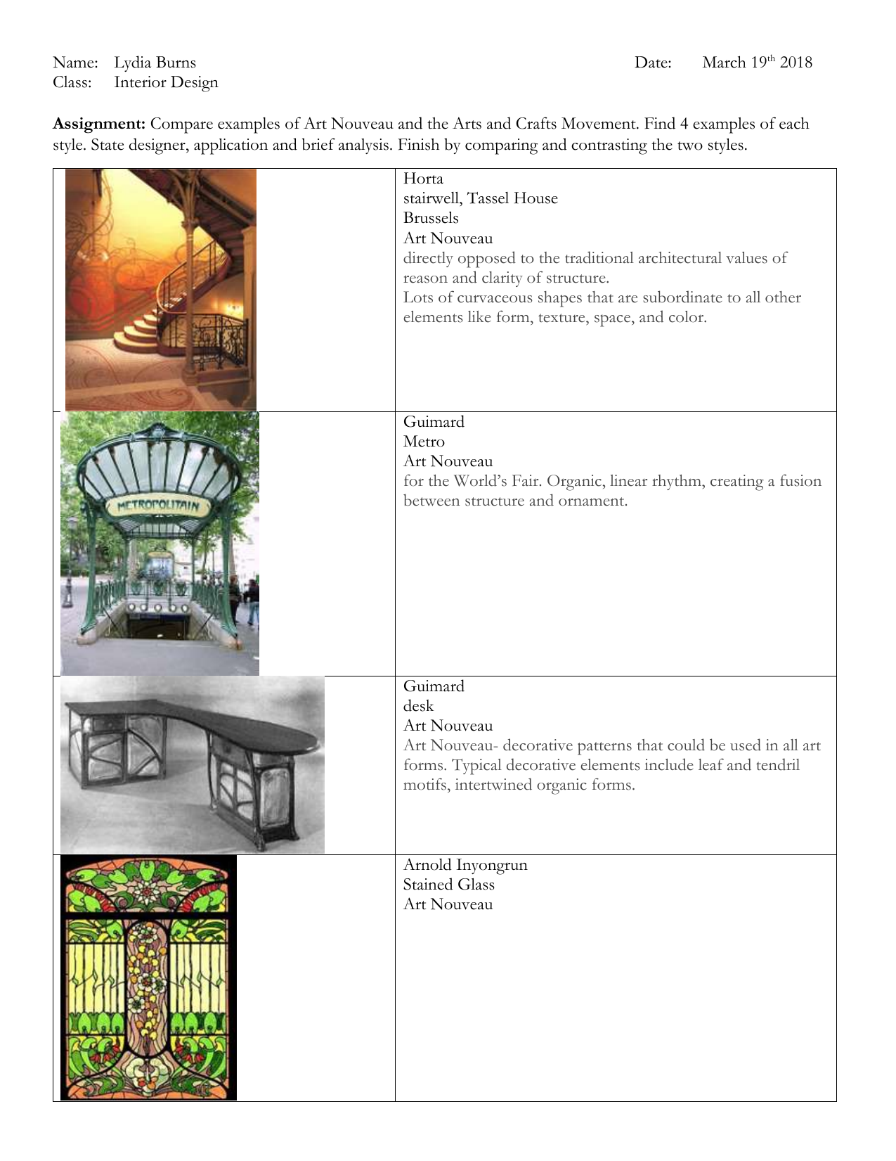 Interior Design Compare Art Nouveau And Craftsman