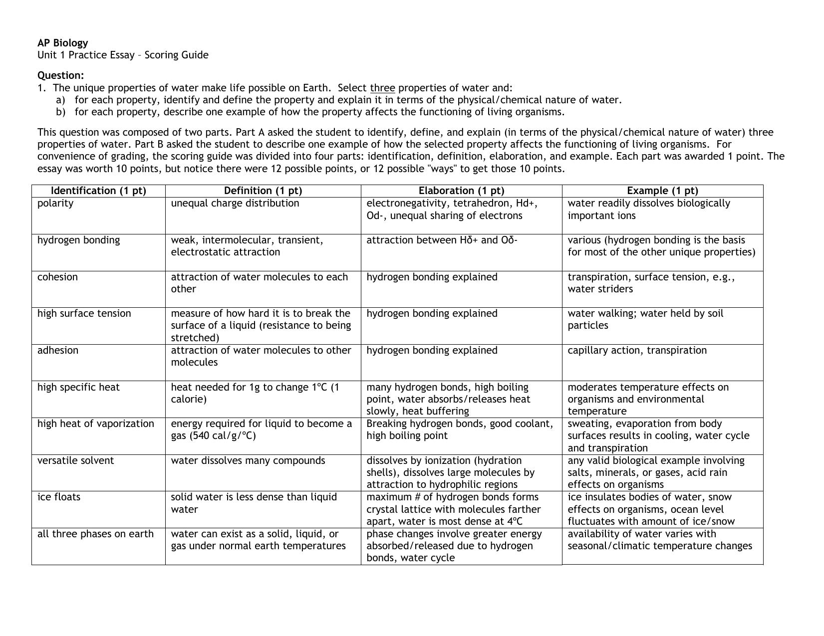 Properties of water essay