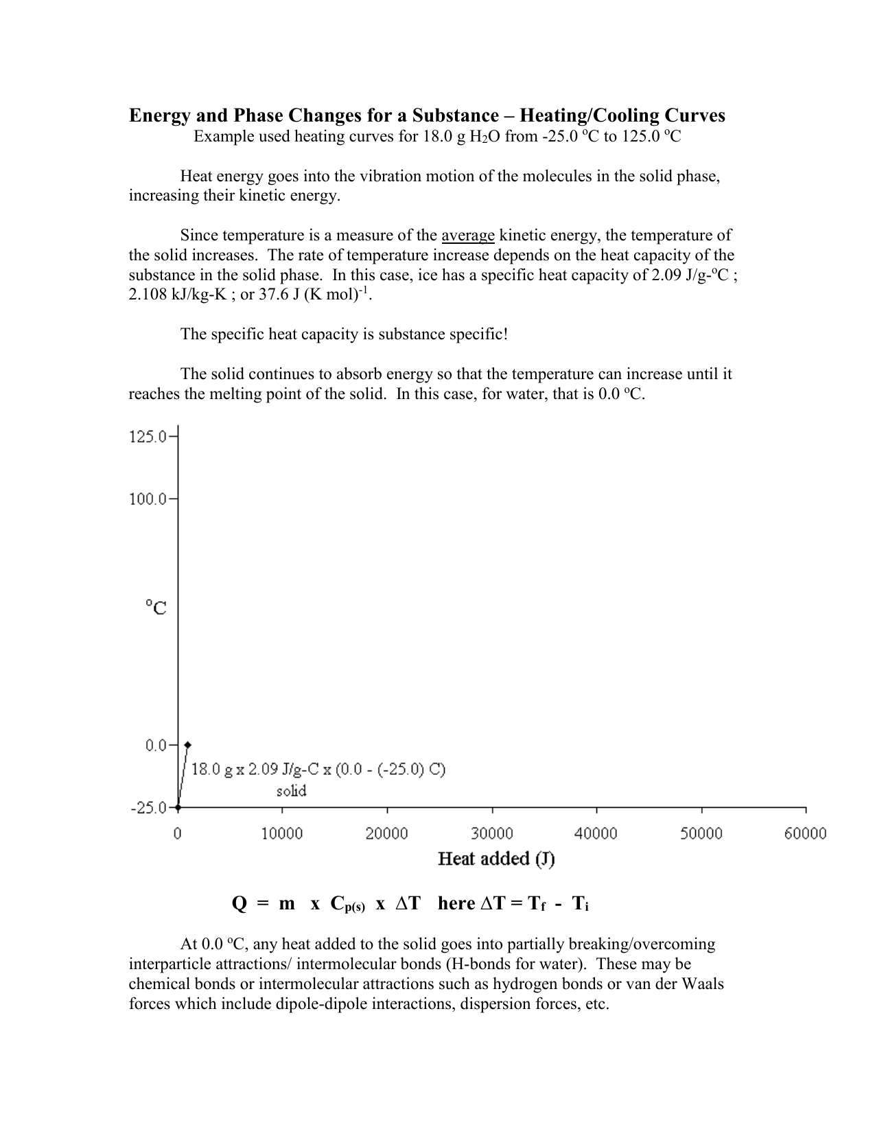 Honors-Chemistry-Heating-Cooling-Curve-of-Water