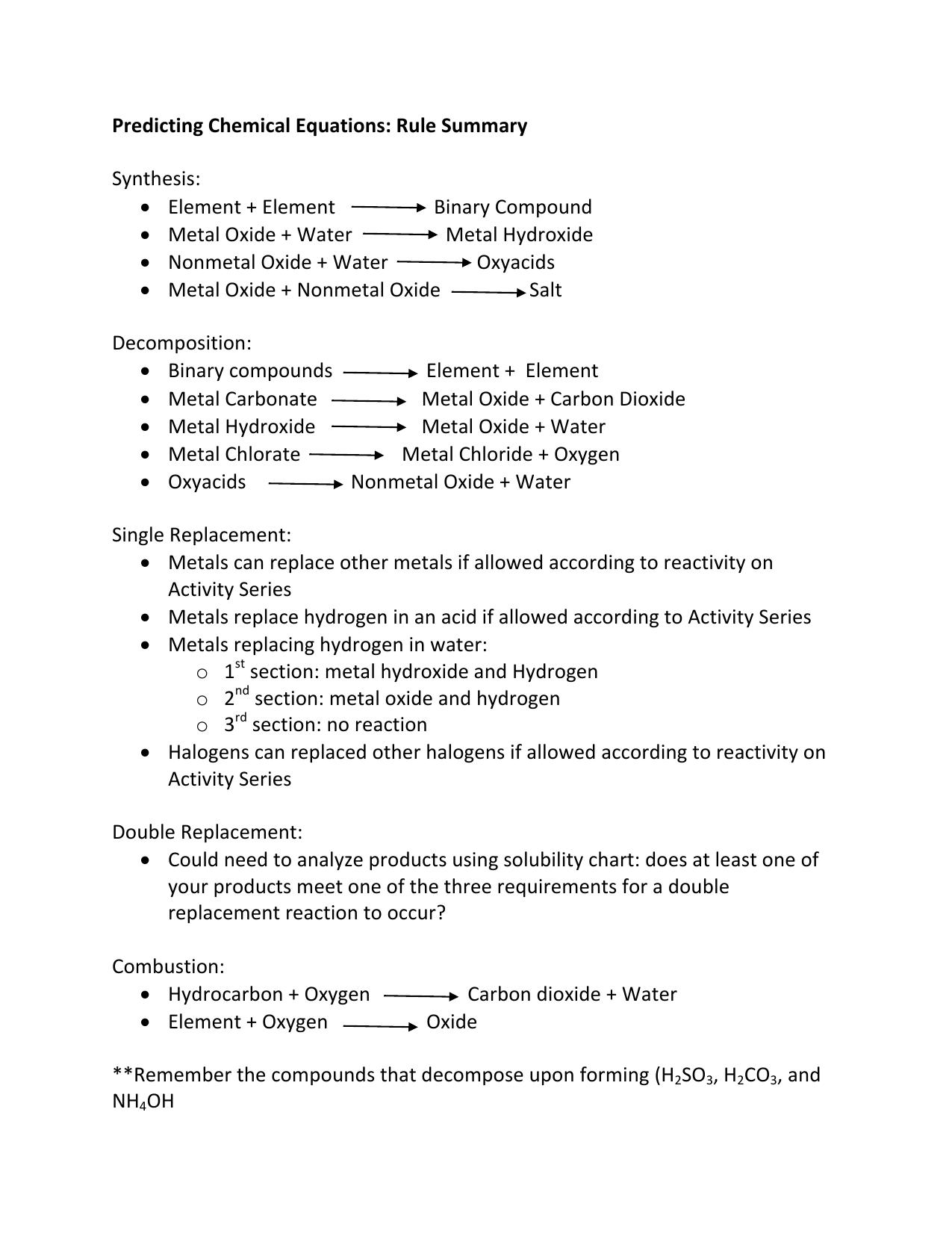 Predicting Rules Summary Sheet