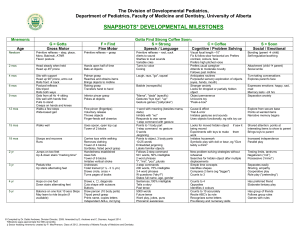 Developmental Milestones Reference Chart1