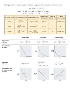 Chemical equilibrium worksheet 1