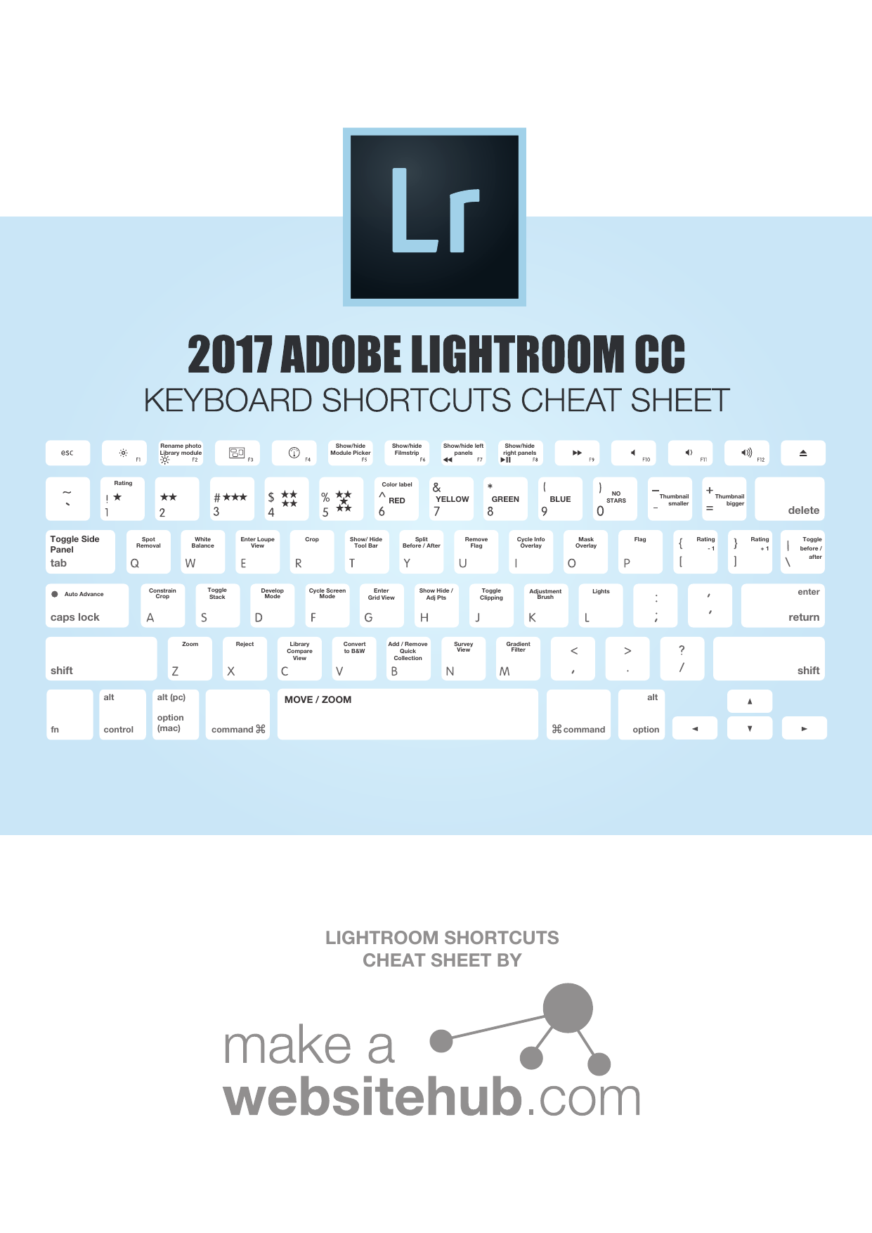 Lightroom quick collection shortcut