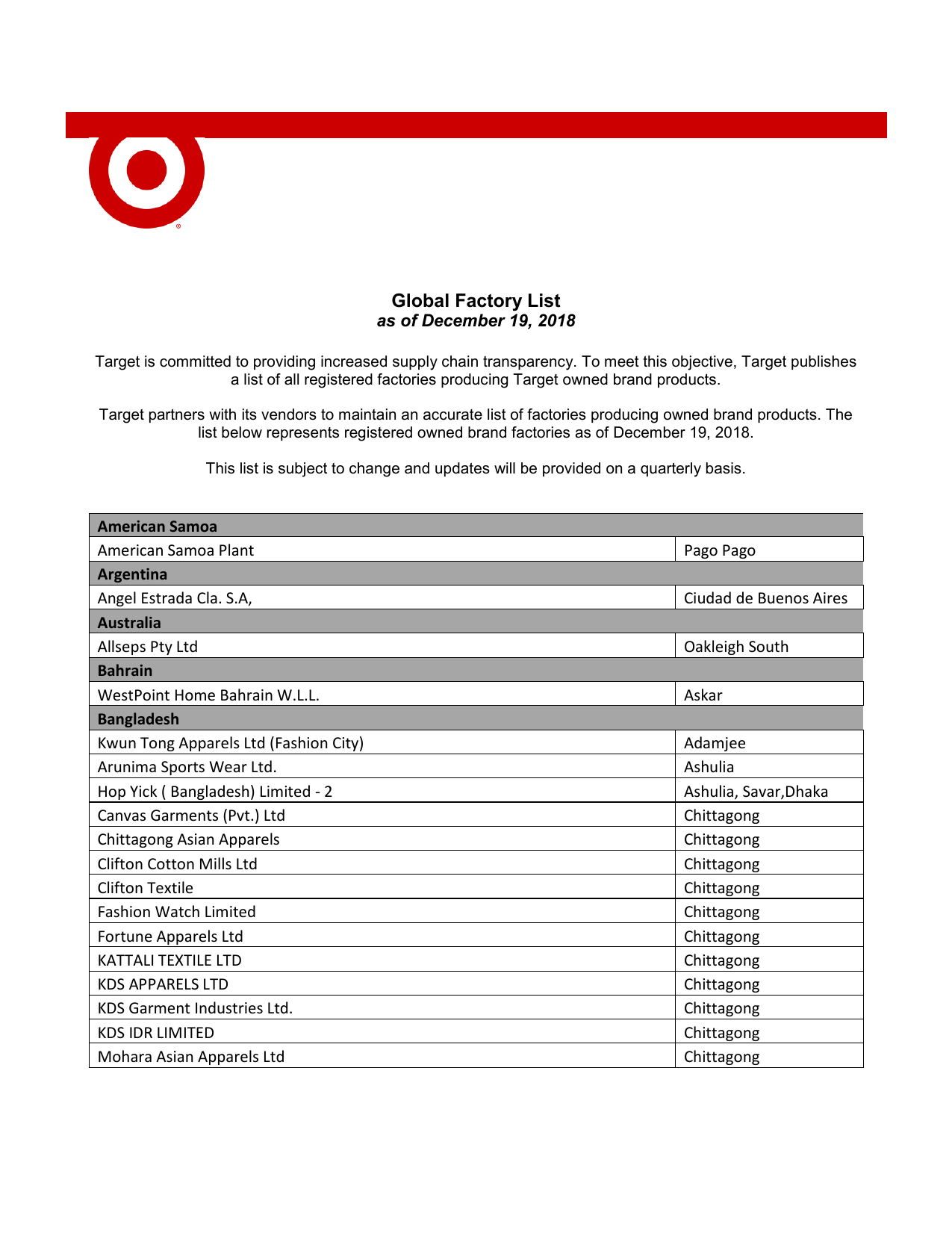 Target-Global-Factory-List Q4 2018