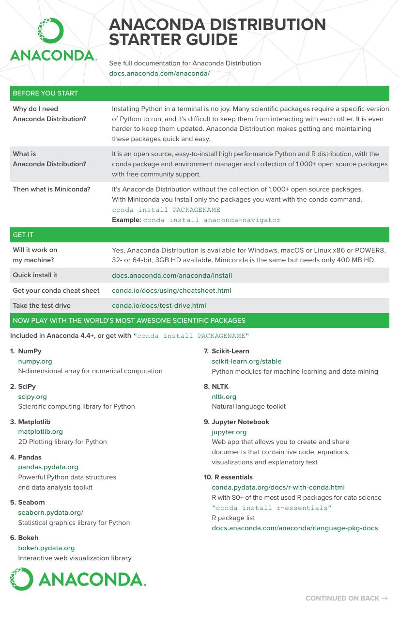 Anaconda-Starter-Guide-Cheat-Sheet