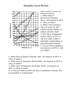 Solubility Curve retest