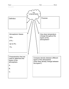 Atmosphere Graphic Organizer