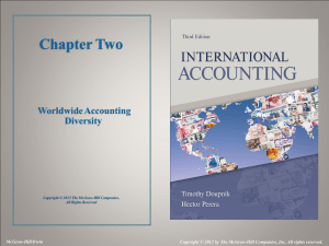 CHapter 2 international accounting