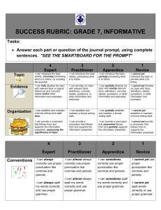 7 Info Writing Rubric