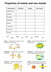 Properties of metals and non-metals - Keywords worksheet