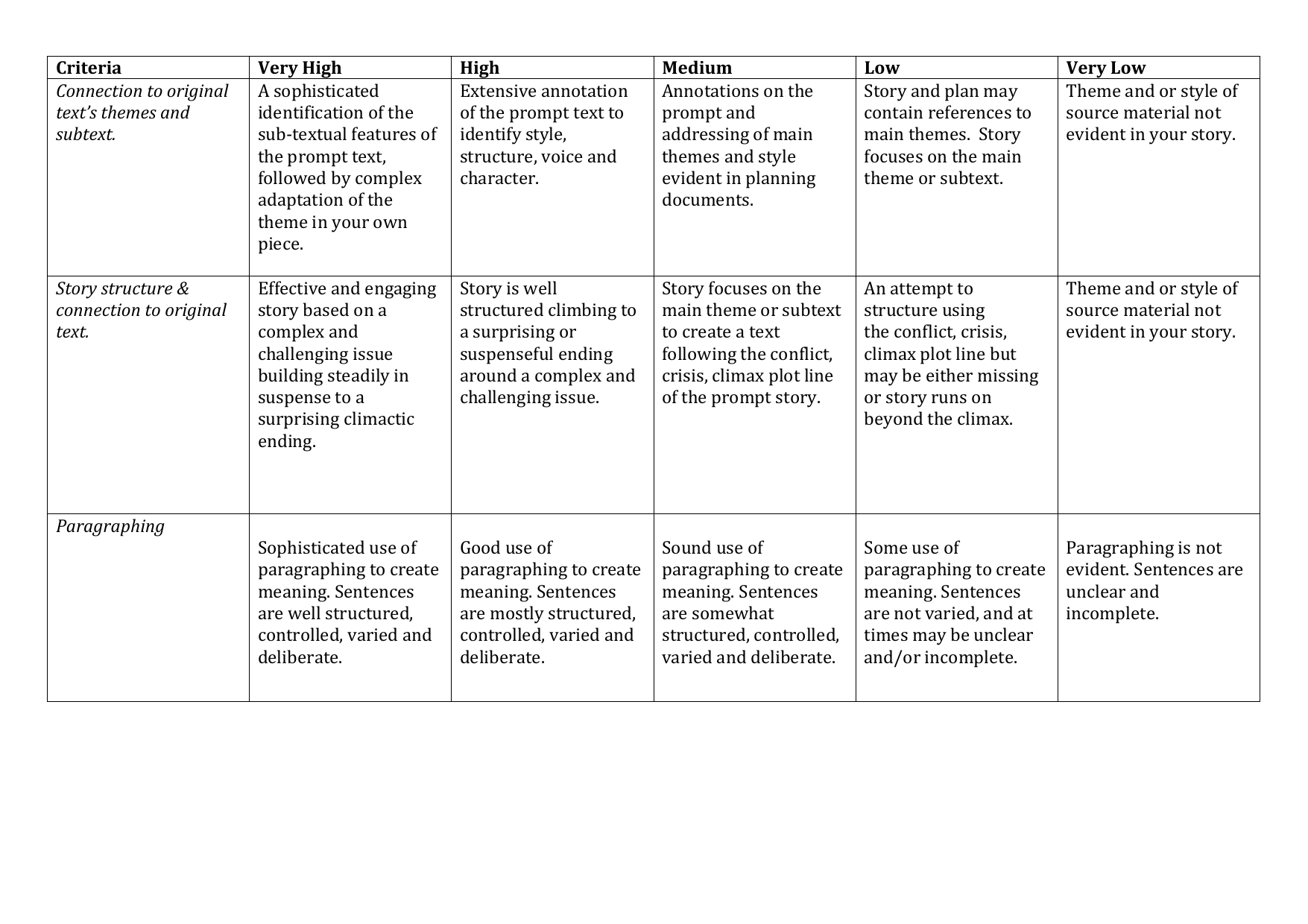 Creative writing criteria australian essay writers
