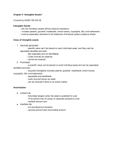 ACT 503 Intangible Assets Lecture notes (Deegan 8e)