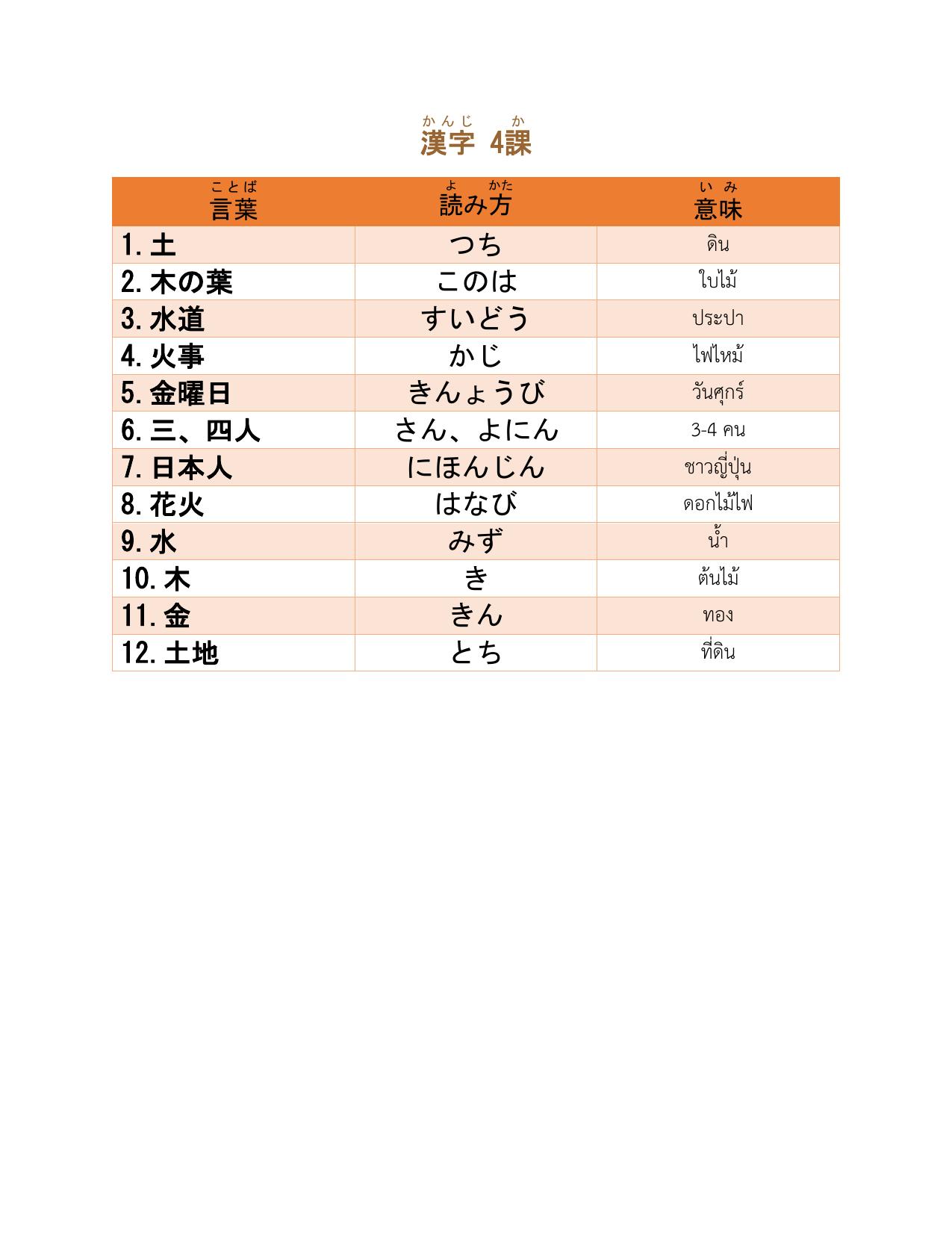 漢字 つ 金 みっ
