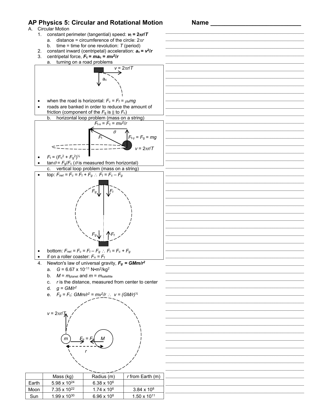 AP Physics 5 Worksheet and Answers