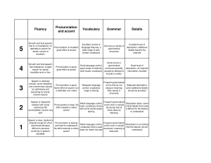 ELD Speaking Rubric