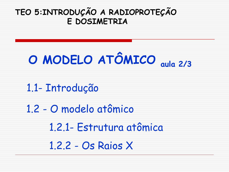 Atomos Modelos