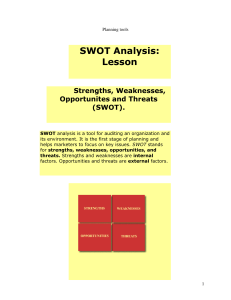 SWOT Analysis Activity