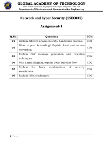 15EC835 Assignment