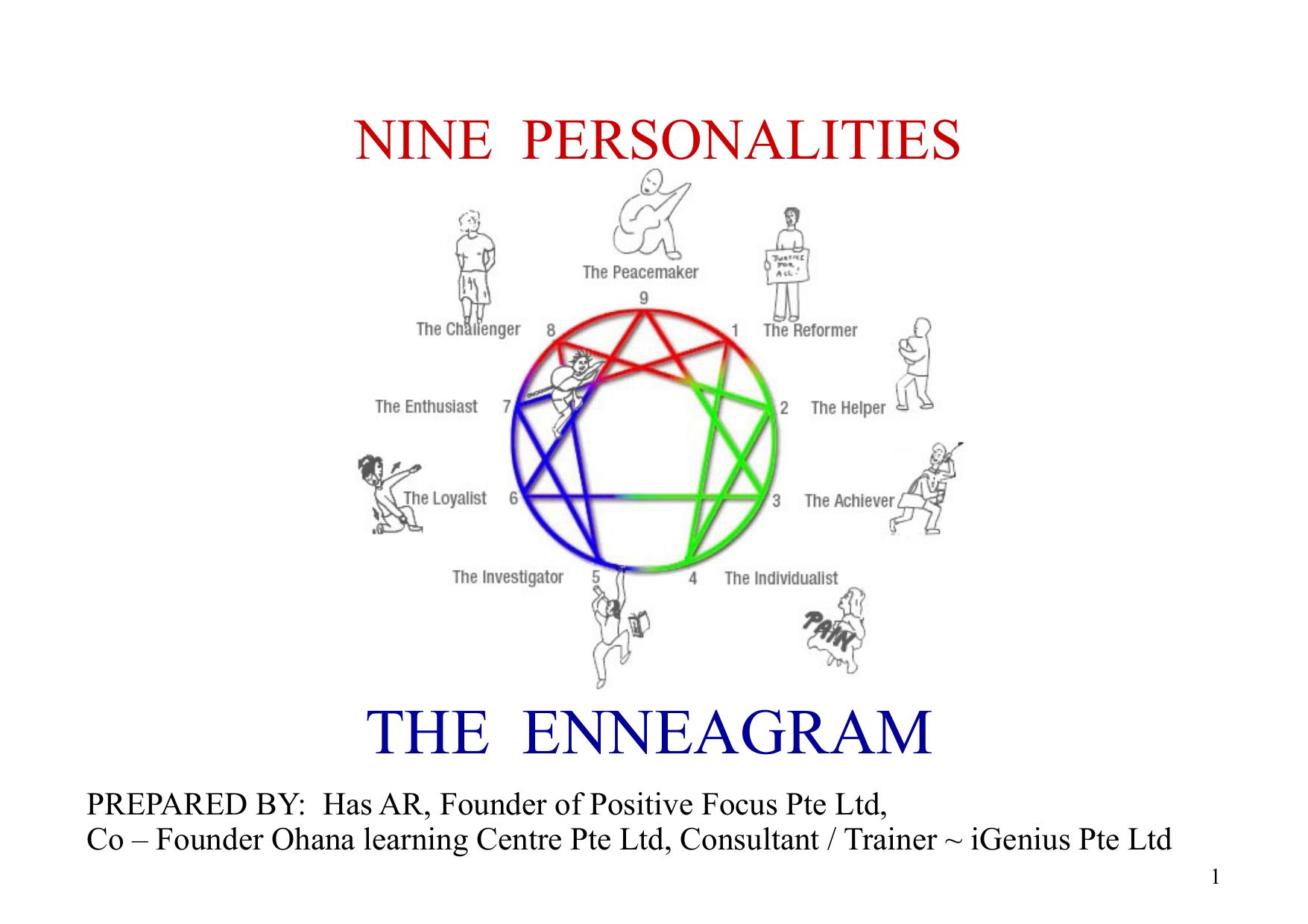 Dating Enneagram 5