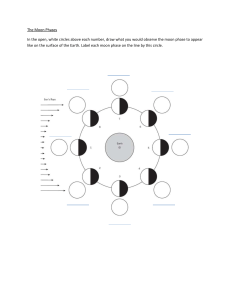moon phases worksheet (1)