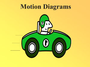 6A    Motion Diagram Notes