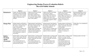 Engineering Design Process Evaluation Rubric